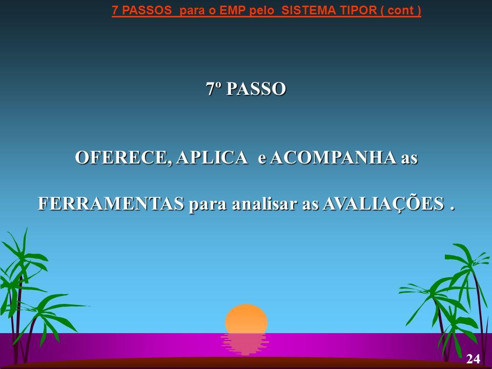 7 PASSOS para o EMP pelo SISTEMA TIPOR ( cont ) 7º PASSO OFERECE, APLICA e ACOMPANHA as FERRAMENTAS para analisar as AVALIAÇÕES. 24