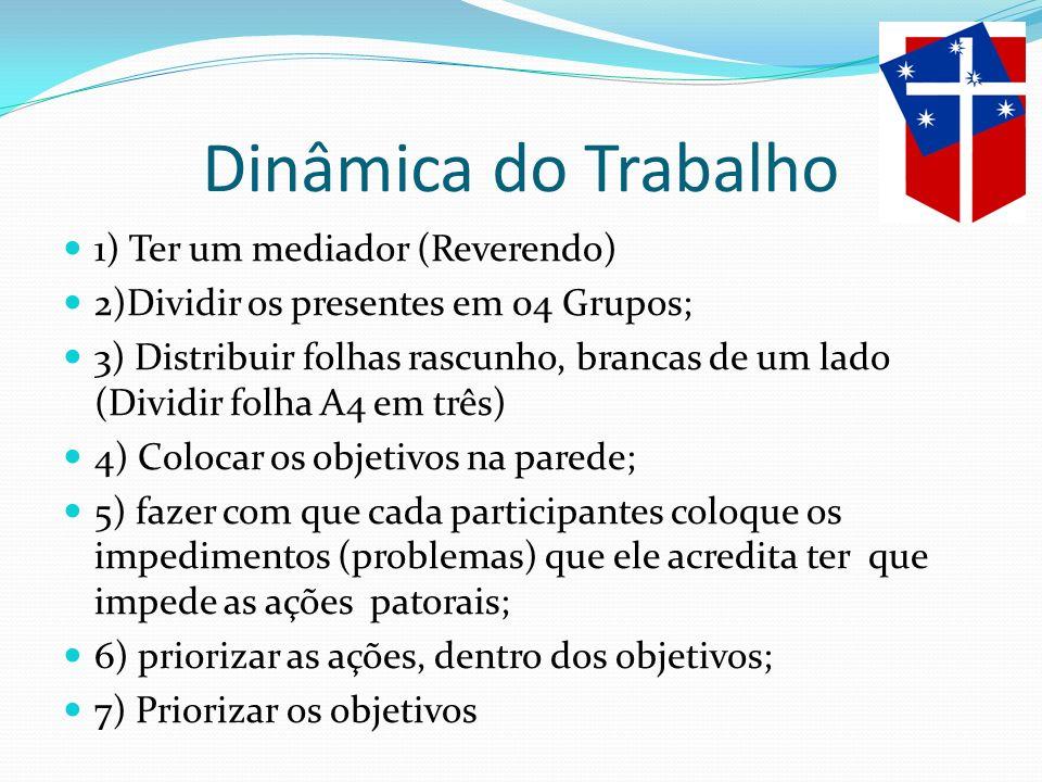 Dinâmica do Trabalho 1) Ter um mediador (Reverendo) 2)Dividir os presentes em 04 Grupos; 3) Distribuir folhas rascunho, brancas de um lado (Dividir fo