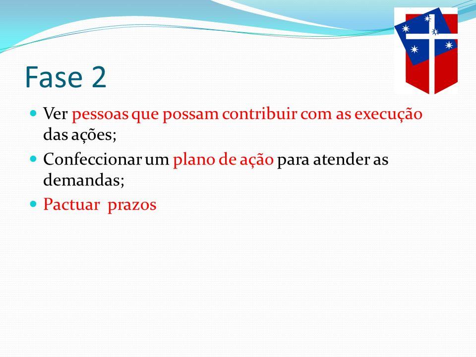 Ação pastoral 01.Promover a formação.....