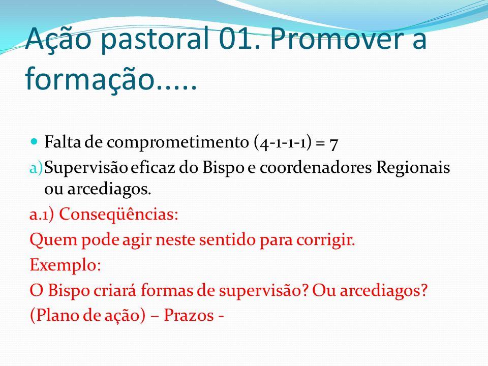 Ação pastoral 01. Promover a formação..... Falta de comprometimento (4-1-1-1) = 7 a) Supervisão eficaz do Bispo e coordenadores Regionais ou arcediago