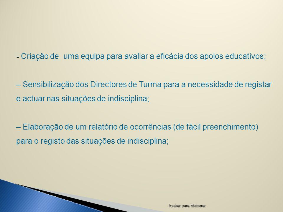 - - Criação de uma equipa para avaliar a eficácia dos apoios educativos; – Sensibilização dos Directores de Turma para a necessidade de registar e actuar nas situações de indisciplina; – Elaboração de um relatório de ocorrências (de fácil preenchimento) para o registo das situações de indisciplina; Avaliar para Melhorar