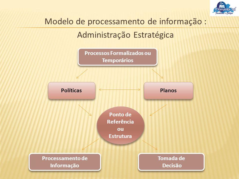 Concluindo As organizações são sistemas de informações.