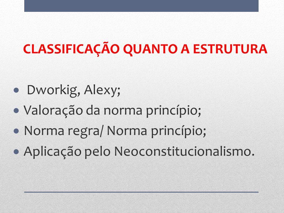 CLASSIFICAÇÃO QUANTO A ESTRUTURA Dworkig, Alexy; Valoração da norma princípio; Norma regra/ Norma princípio; Aplicação pelo Neoconstitucionalismo.
