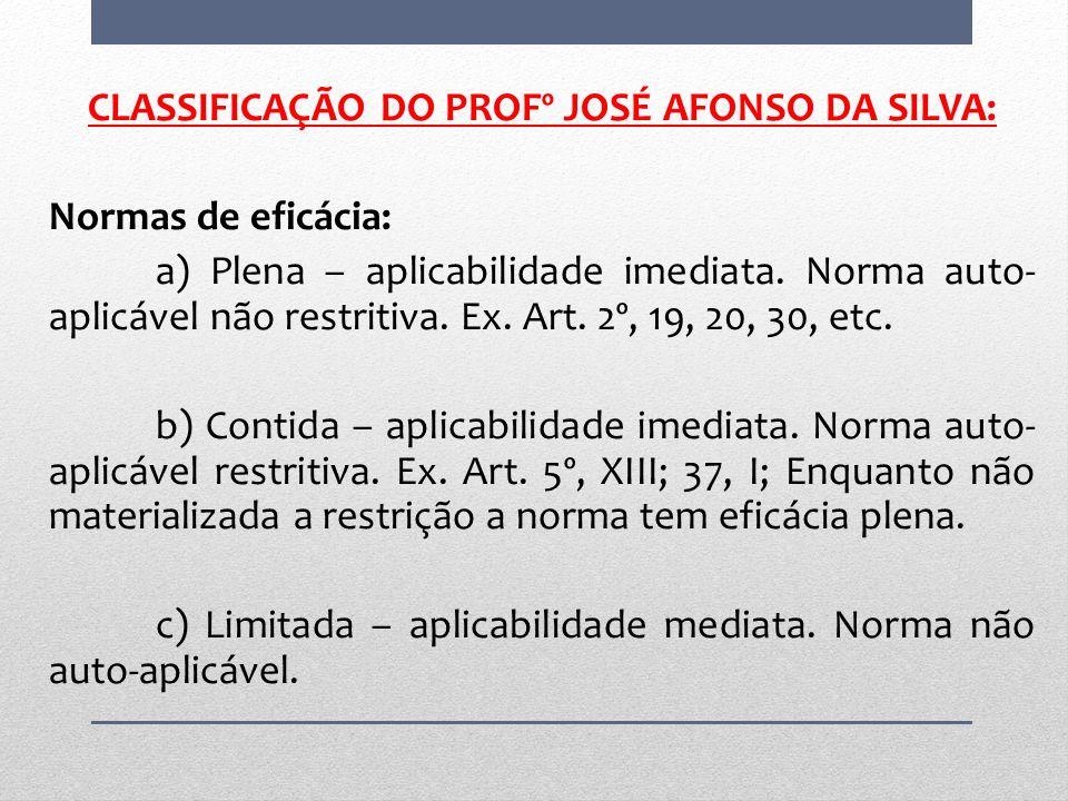 CLASSIFICAÇÃO DO PROFº JOSÉ AFONSO DA SILVA: Normas de eficácia: a) Plena – aplicabilidade imediata. Norma auto- aplicável não restritiva. Ex. Art. 2º