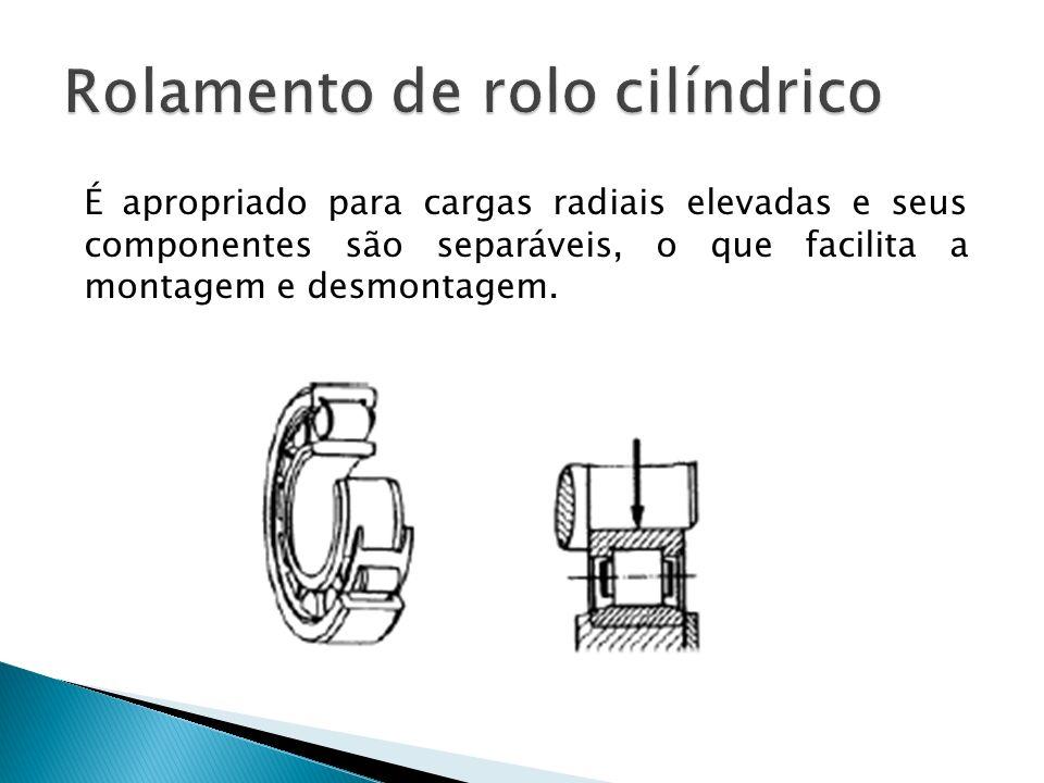 É apropriado para cargas radiais elevadas e seus componentes são separáveis, o que facilita a montagem e desmontagem.