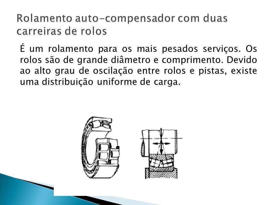 É um rolamento para os mais pesados serviços. Os rolos são de grande diâmetro e comprimento. Devido ao alto grau de oscilação entre rolos e pistas, ex