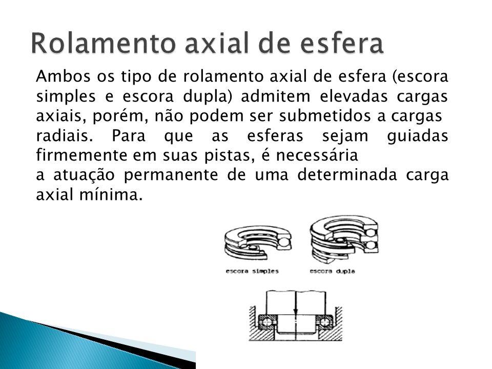 Ambos os tipo de rolamento axial de esfera (escora simples e escora dupla) admitem elevadas cargas axiais, porém, não podem ser submetidos a cargas ra