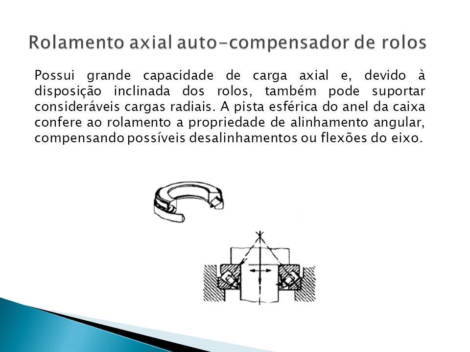 Possui grande capacidade de carga axial e, devido à disposição inclinada dos rolos, também pode suportar consideráveis cargas radiais. A pista esféric