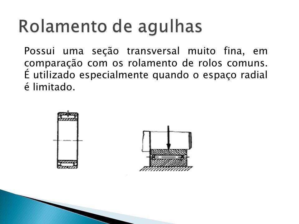 Possui uma seção transversal muito fina, em comparação com os rolamento de rolos comuns. É utilizado especialmente quando o espaço radial é limitado.