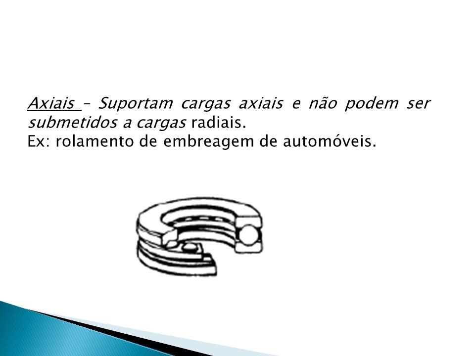 Axiais – Suportam cargas axiais e não podem ser submetidos a cargas radiais. Ex: rolamento de embreagem de automóveis.