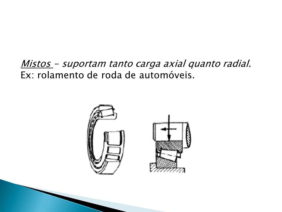Mistos - suportam tanto carga axial quanto radial. Ex: rolamento de roda de automóveis.