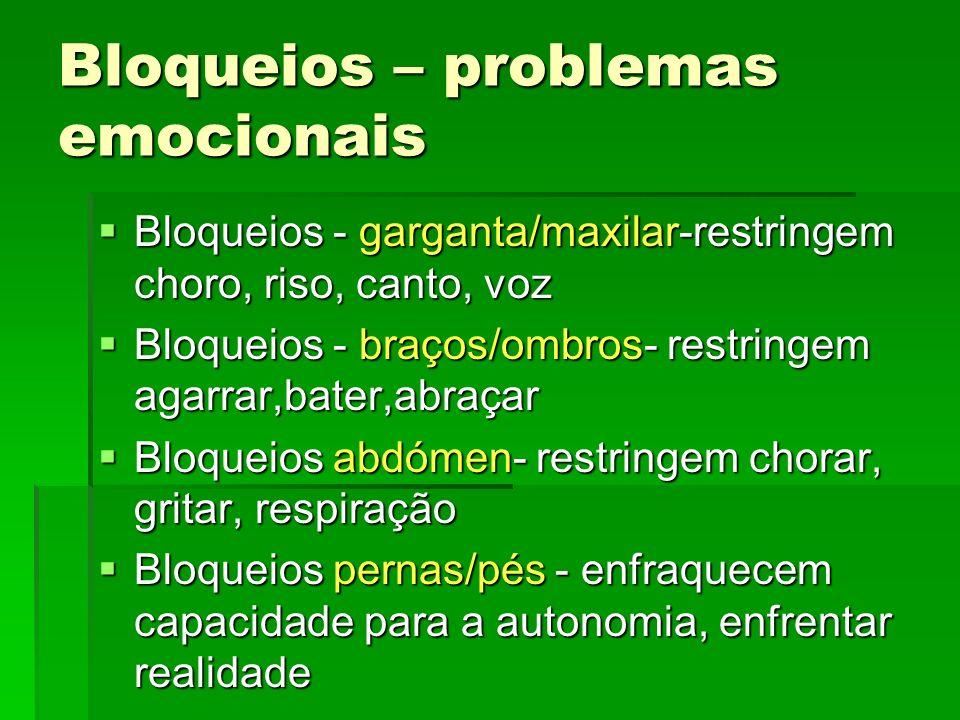 Bloqueios – problemas emocionais Bloqueios - garganta/maxilar-restringem choro, riso, canto, voz Bloqueios - garganta/maxilar-restringem choro, riso,