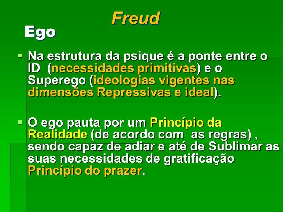 Ego Na estrutura da psique é a ponte entre o ID (necessidades primitivas) e o Superego (ideologias vigentes nas dimensões Repressivas e ideal). Na est