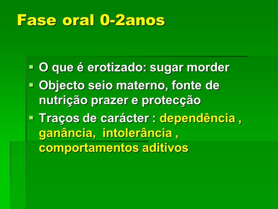 Fase oral 0-2anos O que é erotizado: sugar morder O que é erotizado: sugar morder Objecto seio materno, fonte de nutrição prazer e protecção Objecto s