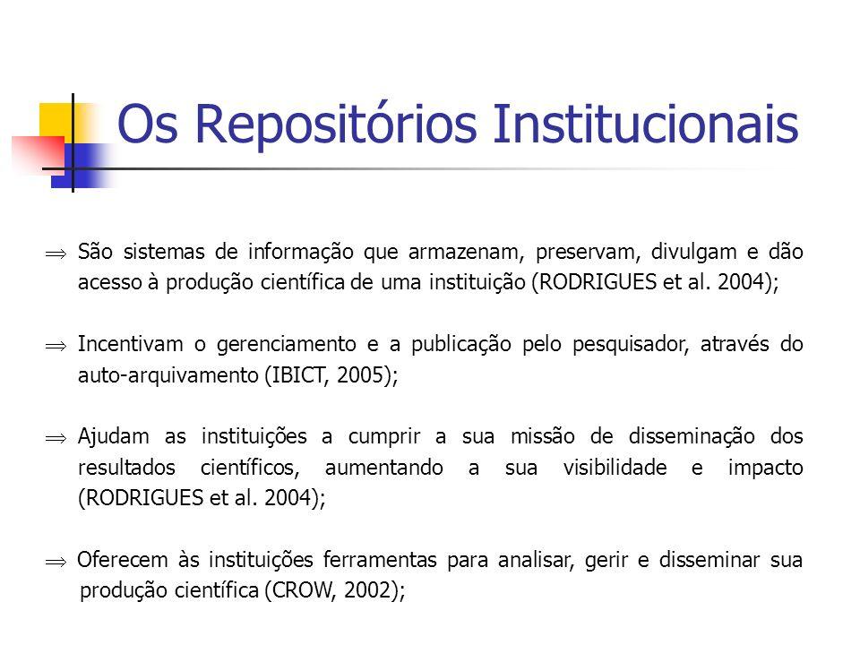 Os Repositórios Institucionais São sistemas de informação que armazenam, preservam, divulgam e dão acesso à produção científica de uma instituição (RO