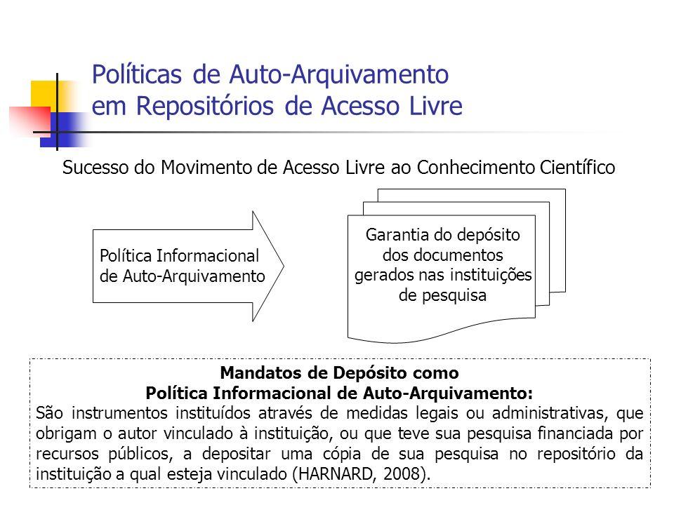 Políticas de Auto-Arquivamento em Repositórios de Acesso Livre Mandatos de Depósito como Política Informacional de Auto-Arquivamento: São instrumentos