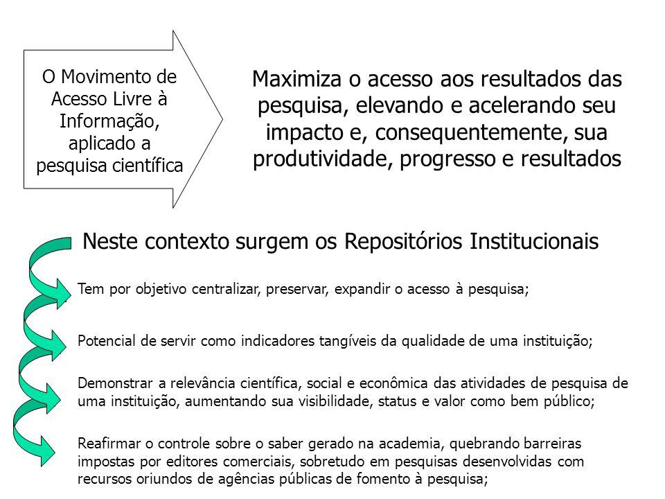 Neste contexto surgem os Repositórios Institucionais Tem por objetivo centralizar, preservar, expandir o acesso à pesquisa; Maximiza o acesso aos resu