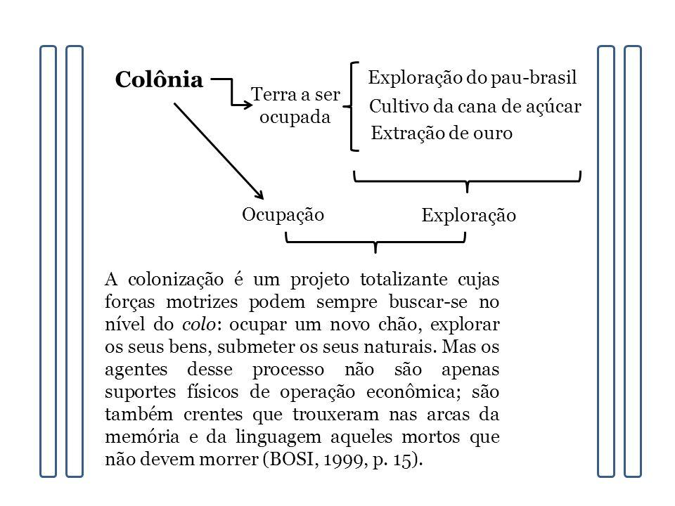 Colônia Terra a ser ocupada Exploração do pau-brasil Cultivo da cana de açúcar Extração de ouro A colonização é um projeto totalizante cujas forças mo