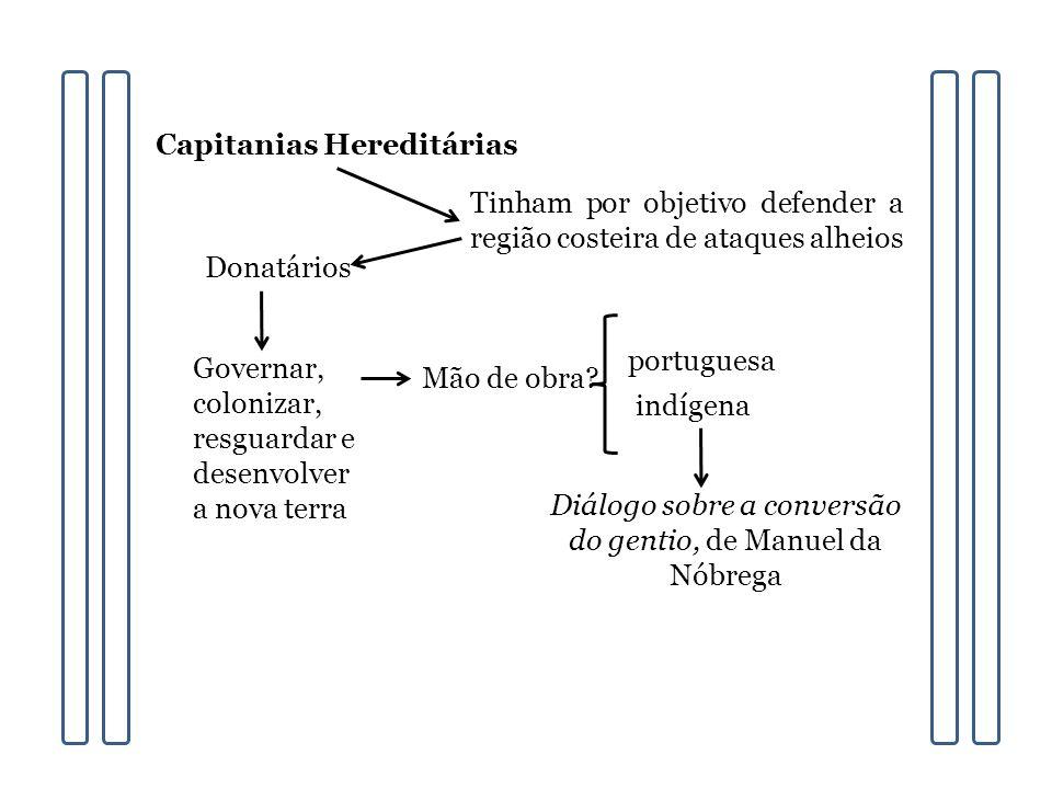 Capitanias Hereditárias Tinham por objetivo defender a região costeira de ataques alheios Governar, colonizar, resguardar e desenvolver a nova terra D