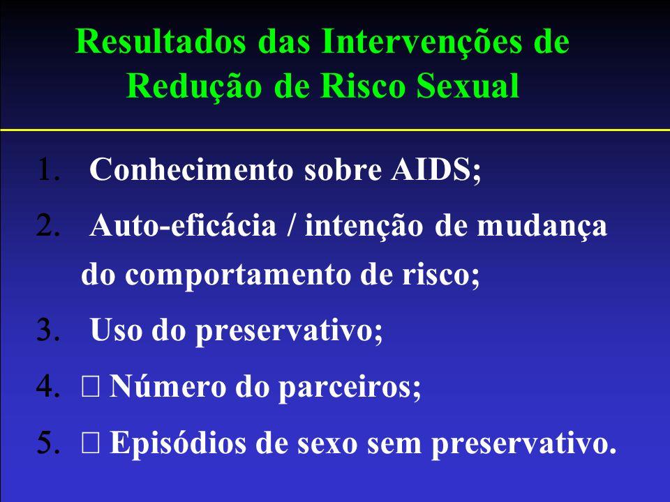 Resultados das Intervenções de Redução de Risco Sexual Conhecimento sobre AIDS; Auto-eficácia / intenção de mudança do comportamento de risco; Uso do