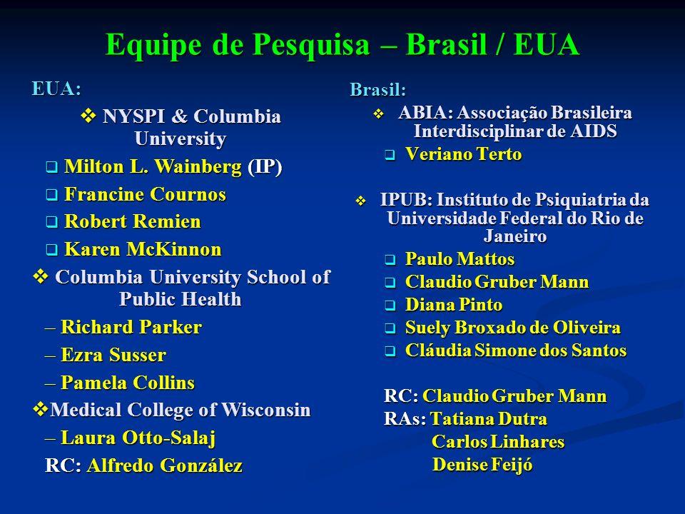 Equipe de Pesquisa – Brasil / EUA Brasil: ABIA: Associação Brasileira Interdisciplinar de AIDS ABIA: Associação Brasileira Interdisciplinar de AIDS Ve