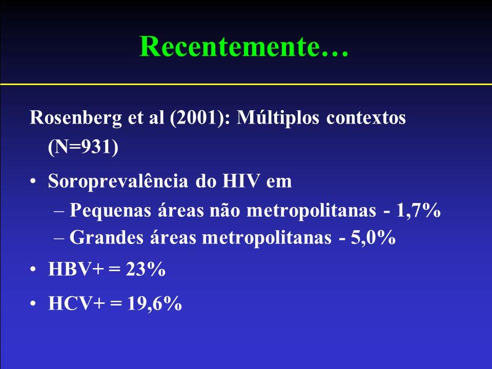 Recentemente… Rosenberg et al (2001): Múltiplos contextos (N=931) Soroprevalência do HIV em –Pequenas áreas não metropolitanas - 1,7% –Grandes áreas m