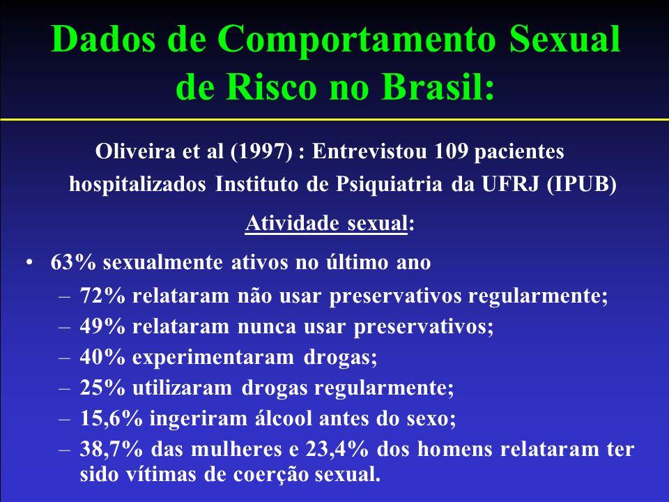 Dados de Comportamento Sexual de Risco no Brasil: Oliveira et al (1997) : Entrevistou 109 pacientes hospitalizados Instituto de Psiquiatria da UFRJ (I