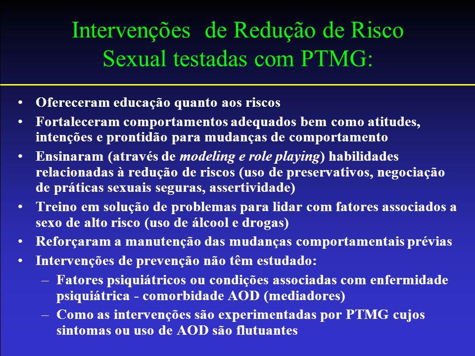 Intervenções de Redução de Risco Sexual testadas com PTMG: Ofereceram educação quanto aos riscos Fortaleceram comportamentos adequados bem como atitud