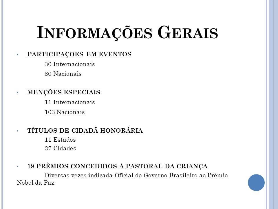 I NFORMAÇÕES G ERAIS PARTICIPAÇOES EM EVENTOS 30 Internacionais 80 Nacionais MENÇÕES ESPECIAIS 11 Internacionais 103 Nacionais TÍTULOS DE CIDADÃ HONOR