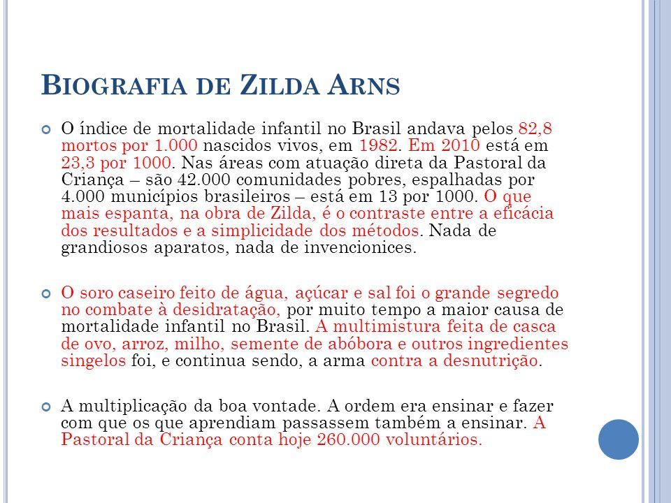 B IOGRAFIA DE Z ILDA A RNS O índice de mortalidade infantil no Brasil andava pelos 82,8 mortos por 1.000 nascidos vivos, em 1982. Em 2010 está em 23,3