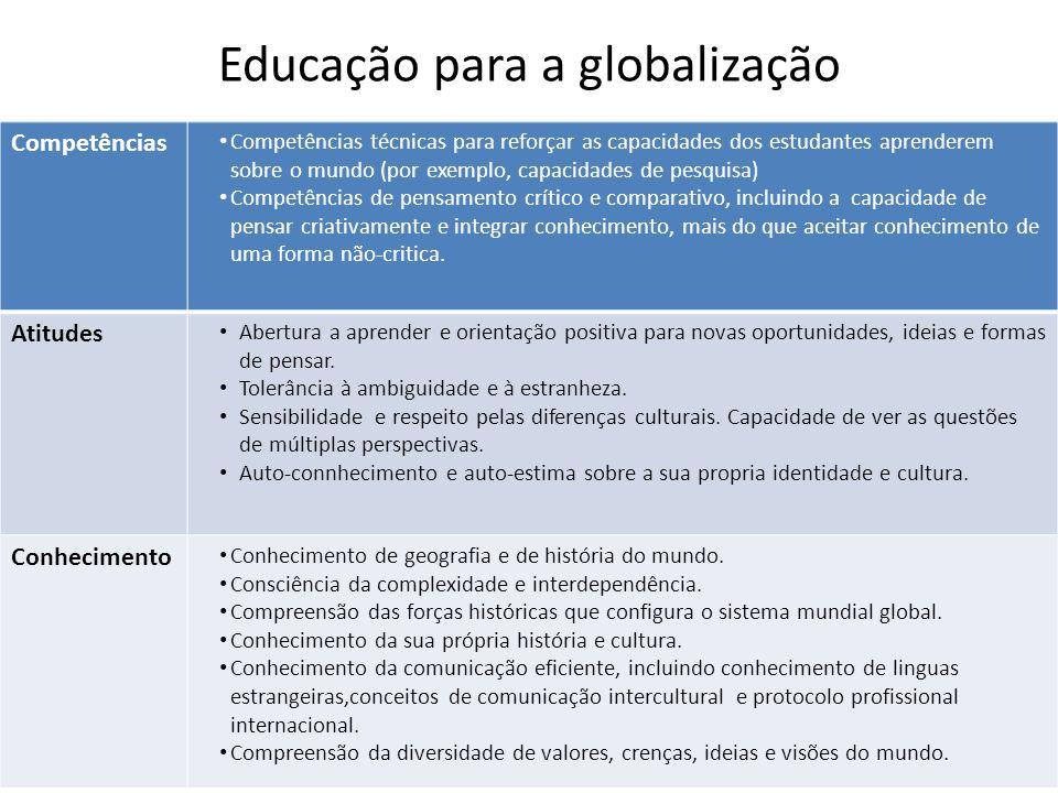 Educação para a globalização Competências Competências técnicas para reforçar as capacidades dos estudantes aprenderem sobre o mundo (por exemplo, cap