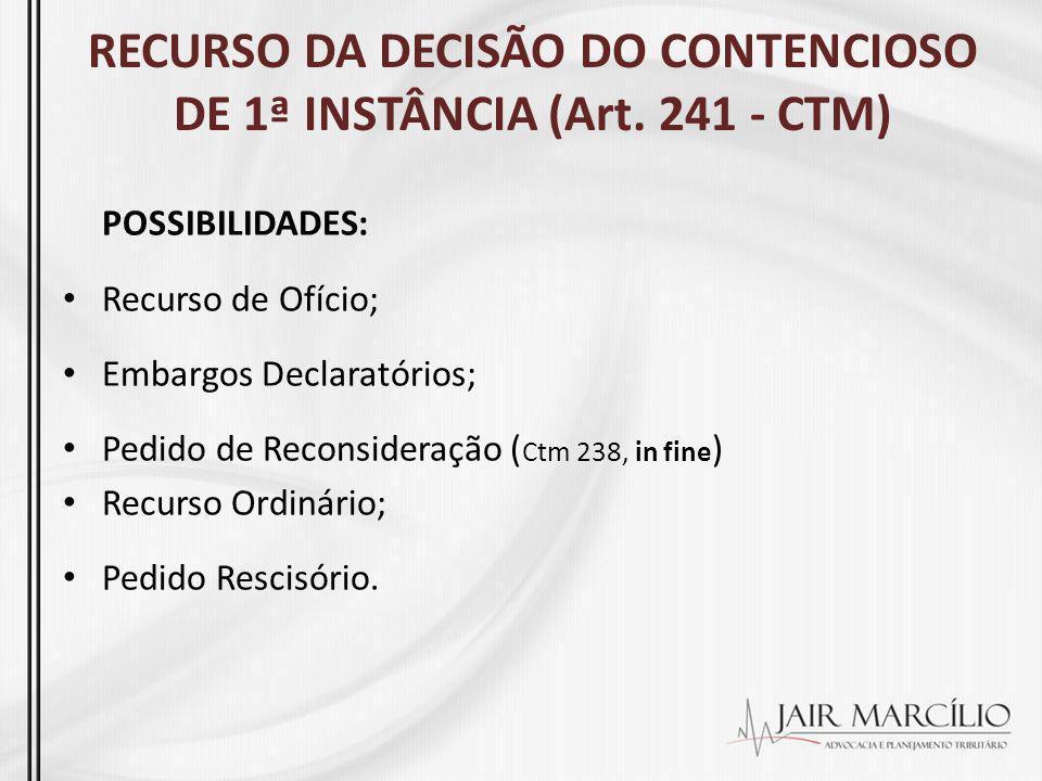 RECURSO DA DECISÃO DO CONTENCIOSO DE 1ª INSTÂNCIA (Art. 241 - CTM) POSSIBILIDADES: Recurso de Ofício; Embargos Declaratórios; Pedido de Reconsideração