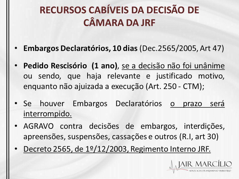 RECURSOS CABÍVEIS DA DECISÃO DE CÂMARA DA JRF Embargos Declaratórios, 10 dias (Dec.2565/2005, Art 47) Pedido Rescisório (1 ano), se a decisão não foi