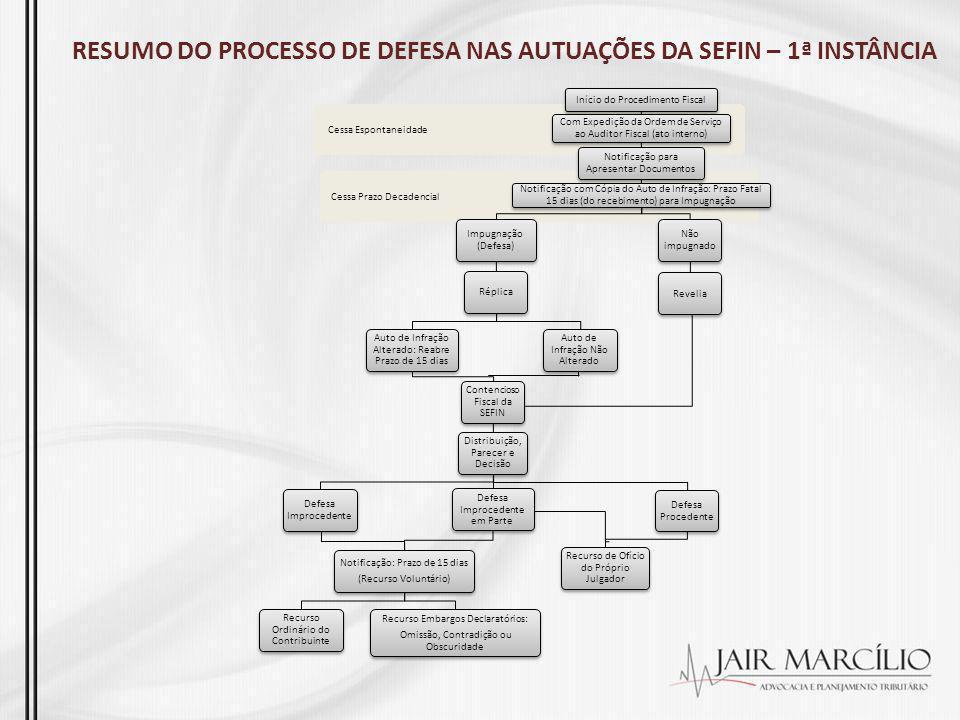 RESQUISITOS MÍNIMOS DO AUTO DE INFRAÇÃO (Art.