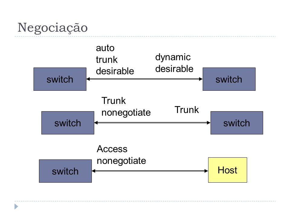 Comandos PASSO 1: Inicialmente, coloque todas as portas do switch em modo de configuração dinâmico, na VLAN 1: configure terminal interfaces range Fa0/1 - 24 switchport mode dynamic desirable switchport access vlan 1 end