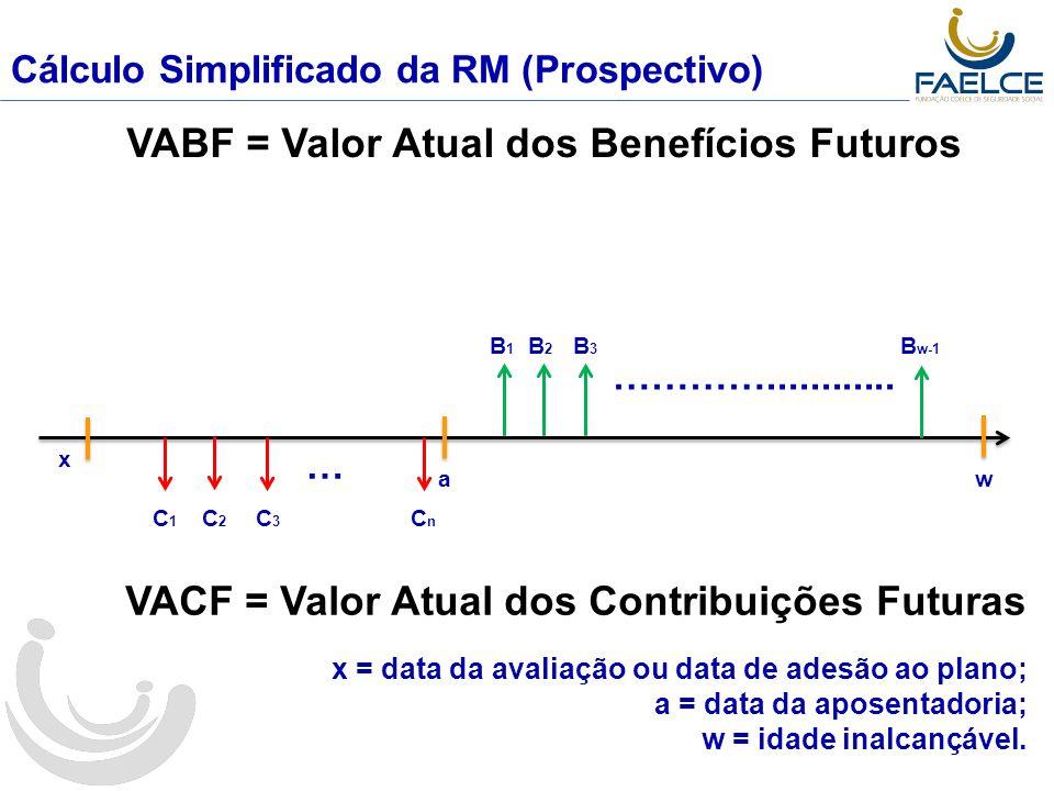 Cálculo Simplificado da RM (Prospectivo) x = data da avaliação ou data de adesão ao plano; a = data da aposentadoria; w = idade inalcançável.