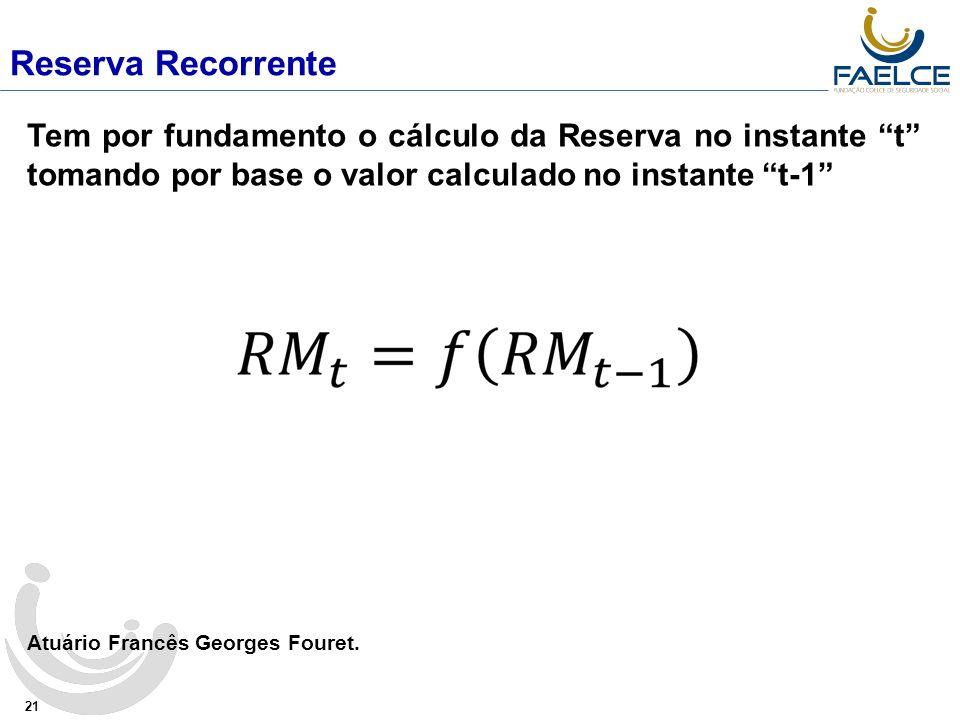 Reserva Recorrente 21 Tem por fundamento o cálculo da Reserva no instante t tomando por base o valor calculado no instante t-1 Atuário Francês Georges Fouret.