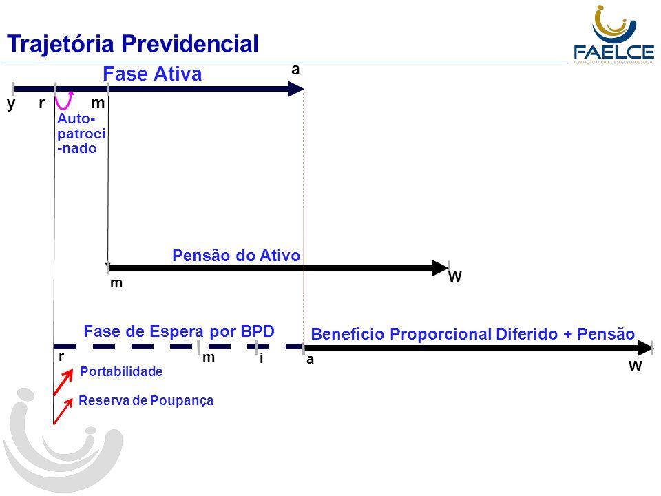 Trajetória Previdencial a m i m r a y r m Reserva de Poupança Portabilidade Auto- patroci -nado W W Pensão do Ativo Benefício Proporcional Diferido + Pensão Fase de Espera por BPD Fase Ativa