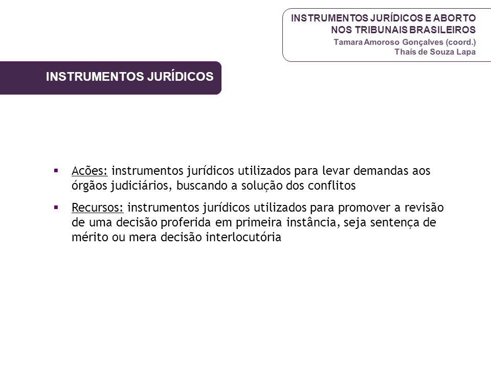 INSTRUMENTOS JURÍDICOS E ABORTO NOS TRIBUNAIS BRASILEIROS Tamara Amoroso Gonçalves (coord.) Thaís de Souza Lapa INSTRUMENTOS JURÍDICOS Acões: instrume