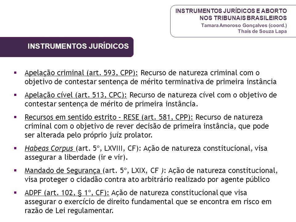 INSTRUMENTOS JURÍDICOS E ABORTO NOS TRIBUNAIS BRASILEIROS Tamara Amoroso Gonçalves (coord.) Thaís de Souza Lapa INSTRUMENTOS JURÍDICOS Apelação crimin