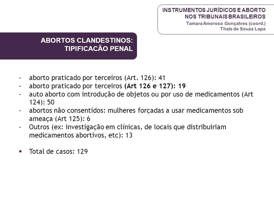 INSTRUMENTOS JURÍDICOS E ABORTO NOS TRIBUNAIS BRASILEIROS Tamara Amoroso Gonçalves (coord.) Thaís de Souza Lapa -aborto praticado por terceiros (Art.