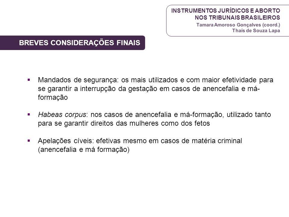 INSTRUMENTOS JURÍDICOS E ABORTO NOS TRIBUNAIS BRASILEIROS Tamara Amoroso Gonçalves (coord.) Thaís de Souza Lapa Mandados de segurança: os mais utiliza