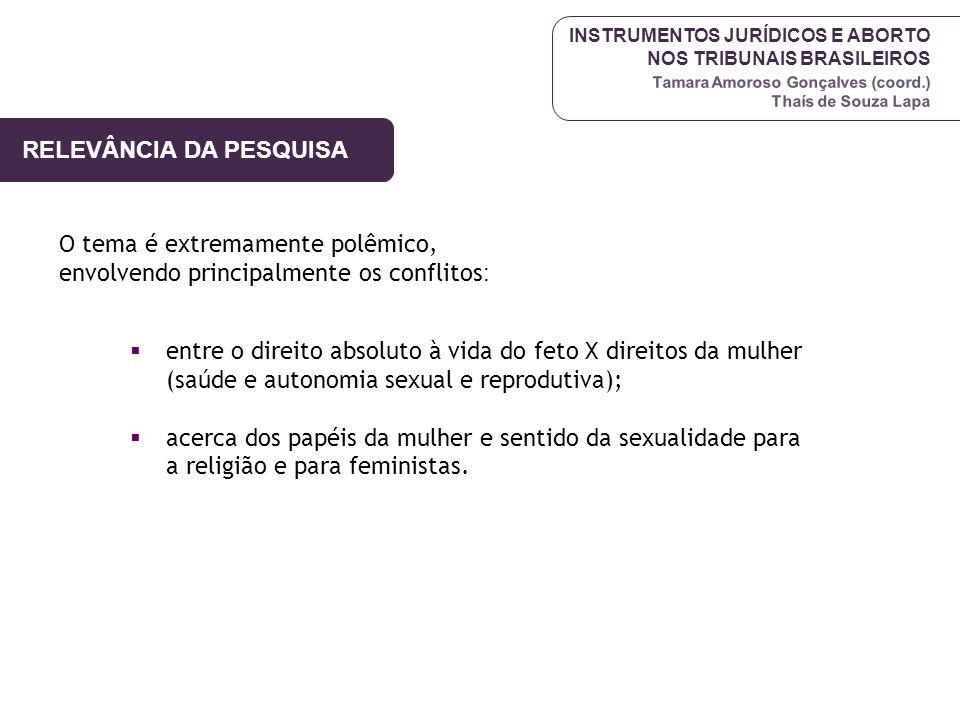 INSTRUMENTOS JURÍDICOS E ABORTO NOS TRIBUNAIS BRASILEIROS Tamara Amoroso Gonçalves (coord.) Thaís de Souza Lapa O tema é extremamente polêmico, envolv