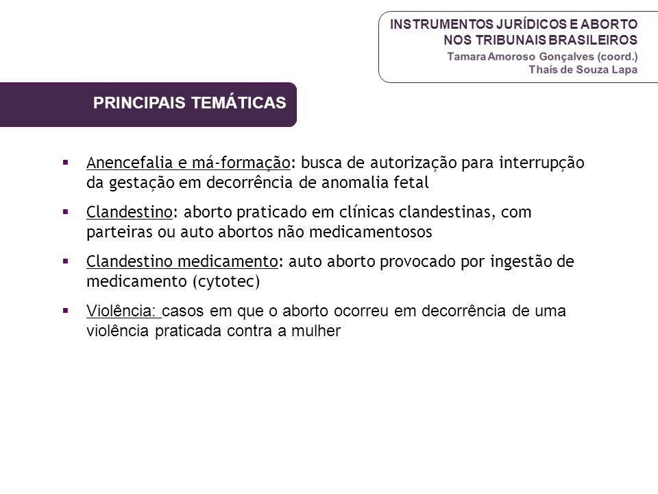 INSTRUMENTOS JURÍDICOS E ABORTO NOS TRIBUNAIS BRASILEIROS Tamara Amoroso Gonçalves (coord.) Thaís de Souza Lapa Diferença na utilização de instrumentos jurídicos para os casos de abortos clandestinos e clandestinos com medicamentos Clandestinos: RESE (38%) e Habeas Corpus (22%) Clandestinos medicamentos: RESE (63%) e Habeas Corpus (9%) Alto índice de apelações criminais em ambos: indica de sentenças de mérito INSTRUMENTOS JURÍDICOS: ABORTOS CLANDESTINOS
