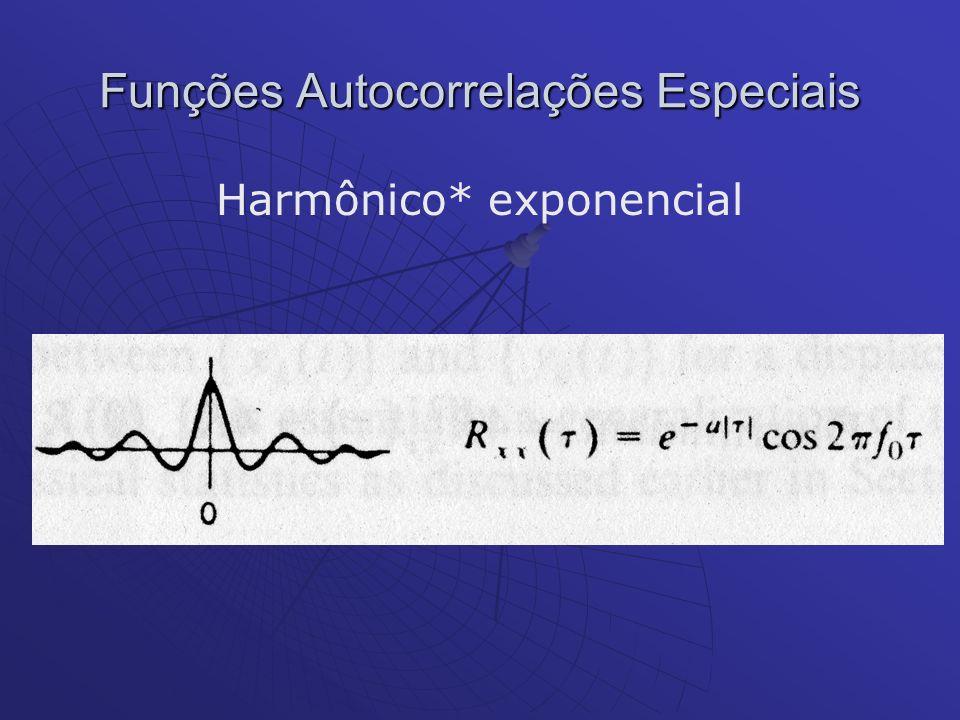 Funções Autocorrelações Especiais Harmônico* exponencial