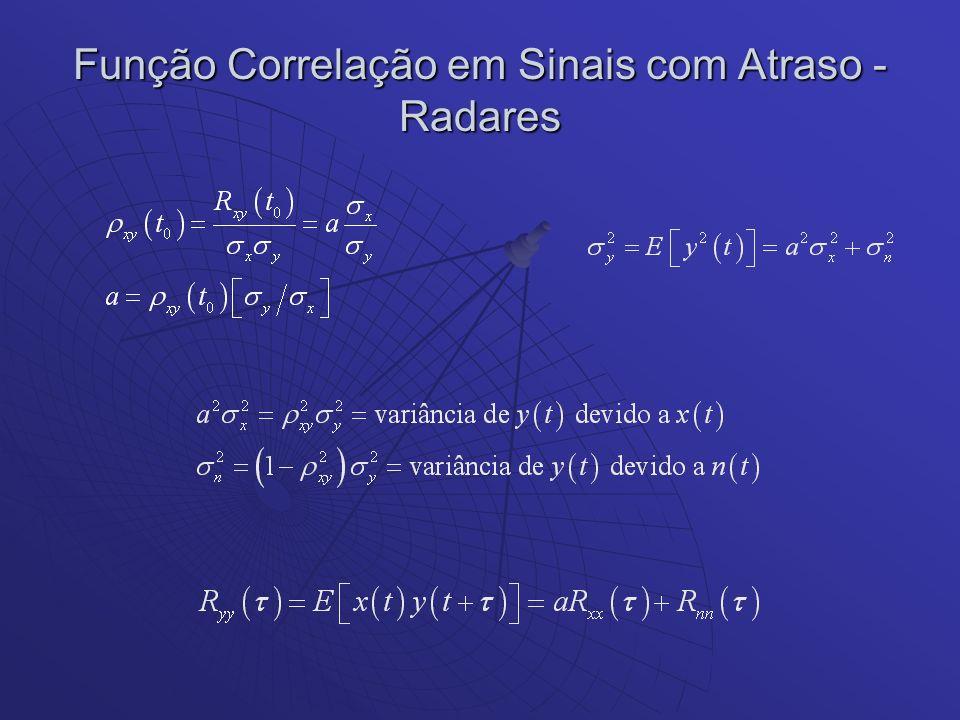 Função Correlação em Sinais com Atraso - Radares