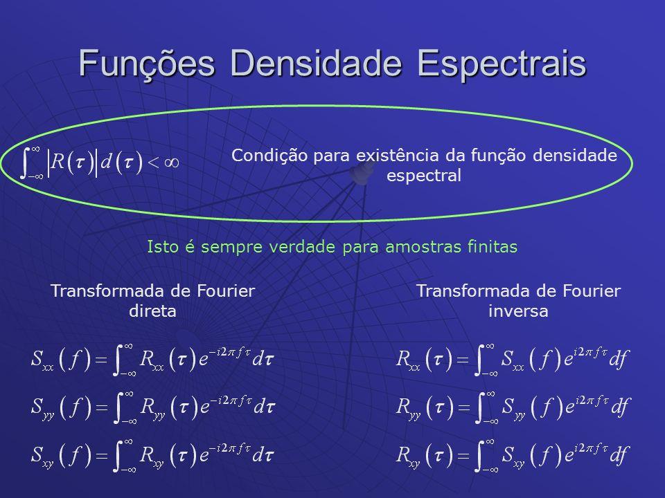 Funções Densidade Espectrais Condição para existência da função densidade espectral Transformada de Fourier direta Transformada de Fourier inversa Ist