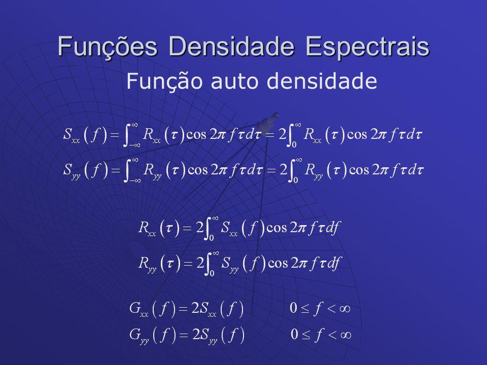 Funções Densidade Espectrais Função auto densidade