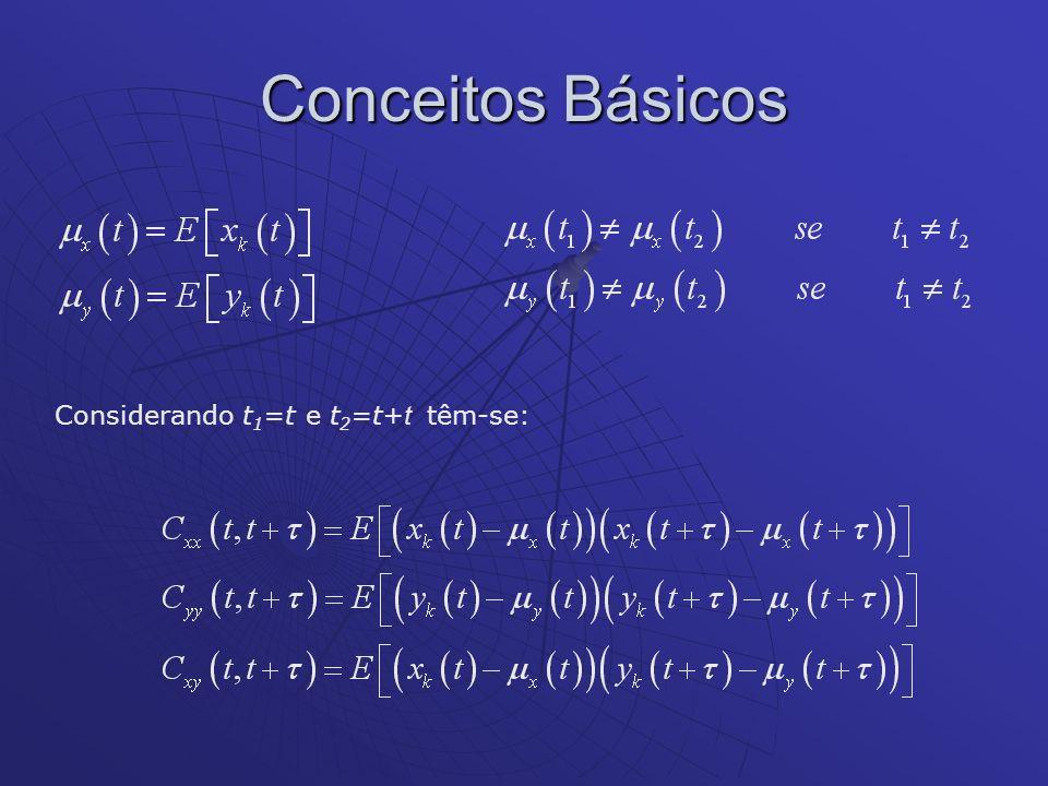 Funções Densidade Espectrais Via funções de correlação Via funções de correlação Via transformada finita de Fourier Via transformada finita de Fourier Via filtro passa-banda Via filtro passa-banda