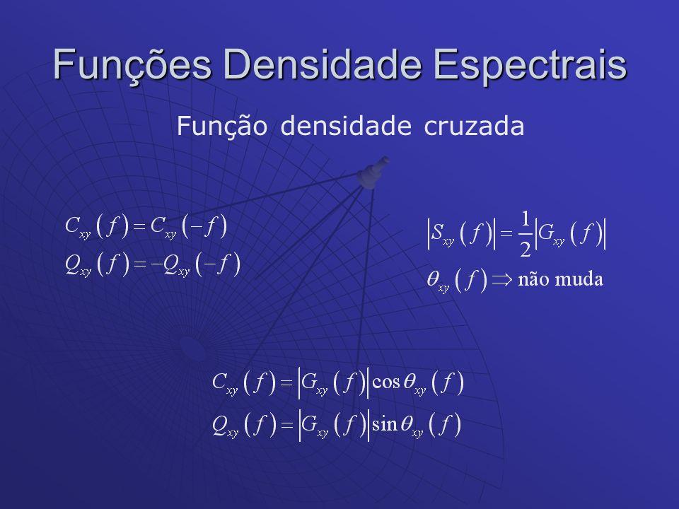 Funções Densidade Espectrais Função densidade cruzada